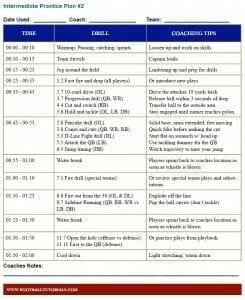 football practice schedule