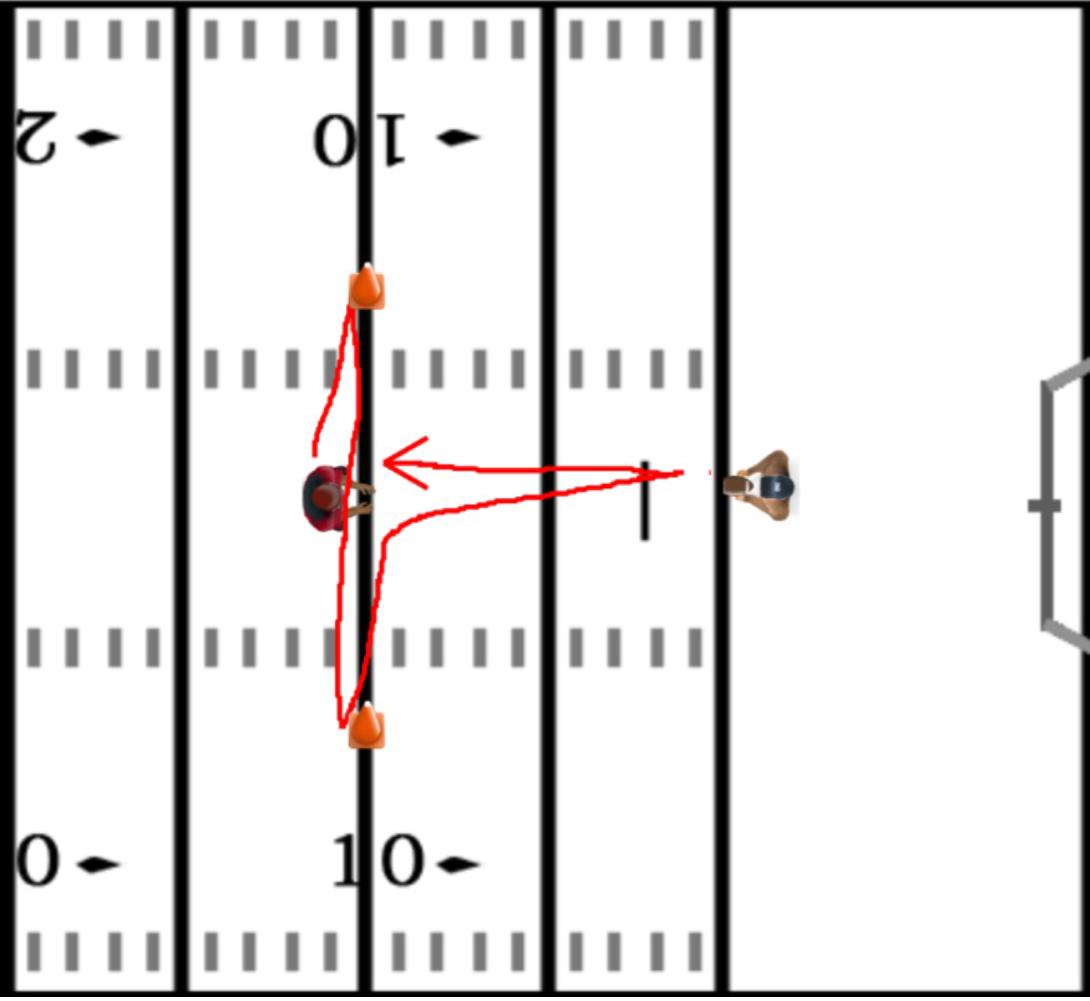 Football Defense Drill