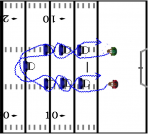 football drills for positions