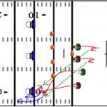Quarterback Drills