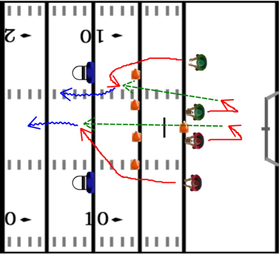 Football Training: Wide Receiver Drills and Exercises ...