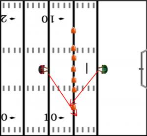 Defensive Line Drills