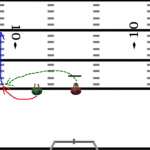 Football Receiver Drills
