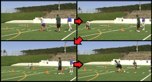 Youth Football Four Square Drill
