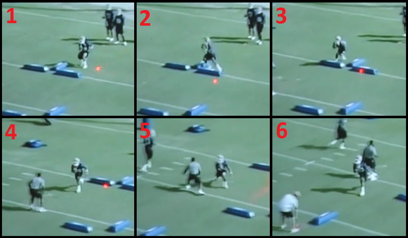 jump cuts football drill