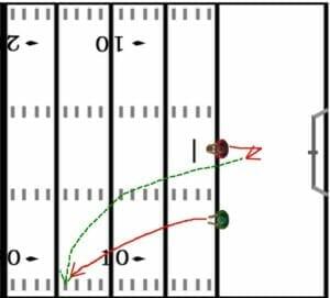 Fade Ball Drill