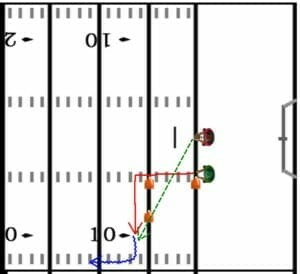 Out Route Drill