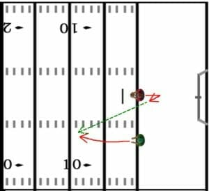 Stance Drill