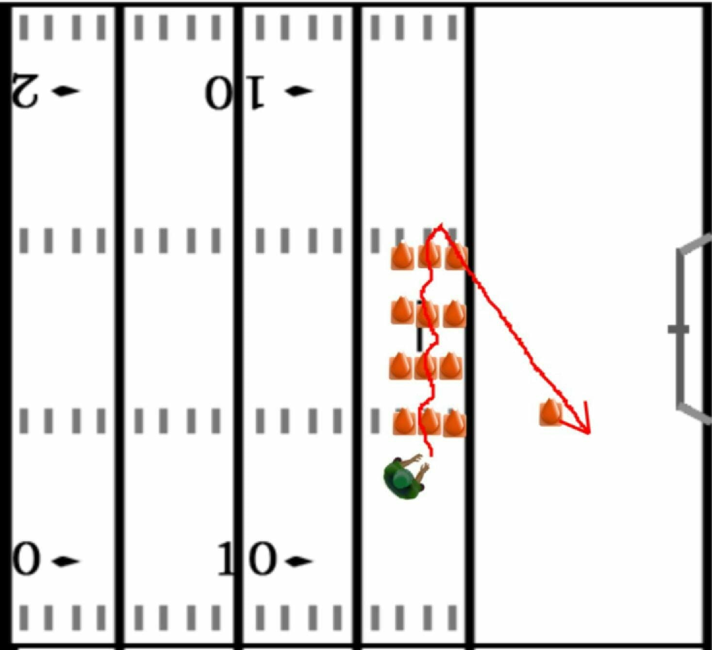 pass rush drills 5