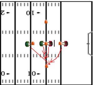 leverage circuit drill 3