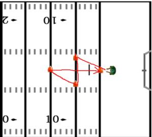 leverage circuit drill 4