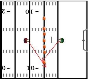 leverage circuit drill 5