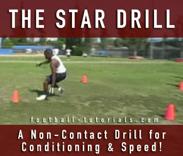star non-contact drill copy