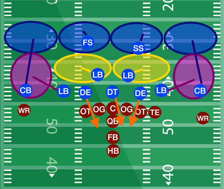 Chalk Talk: Jim Knowles' Defensive Complexity on Display ...