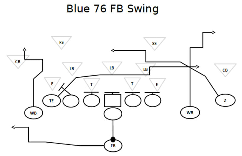 double wing passing plays
