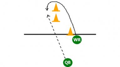 25 Simple Offensive Line Drills | Football Tutorials
