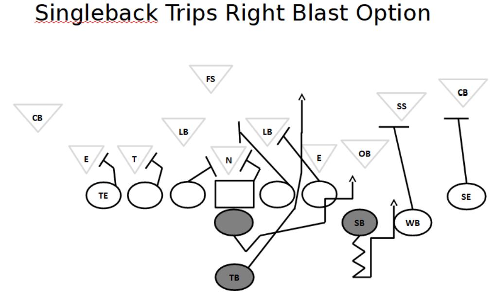 singleback offense passing plays
