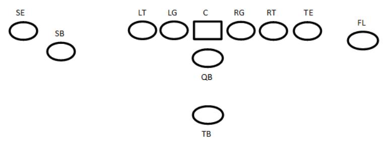 singleback offense formation