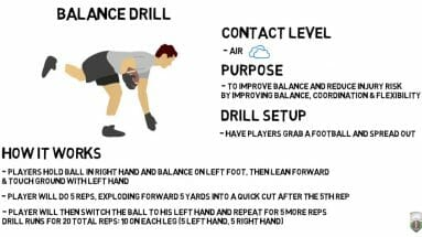 25 Proven Football Conditioning Drills | Improve Speed