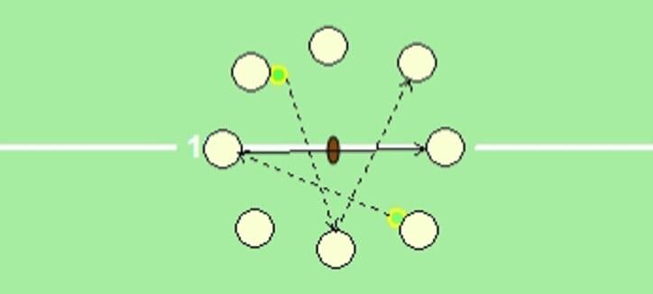 Globetrotter Drill