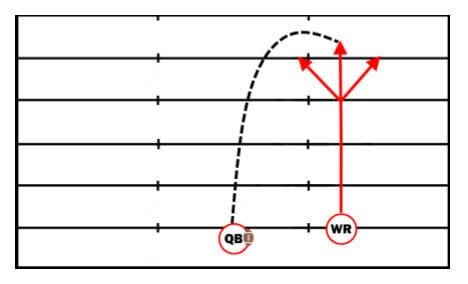 Deep Ball Drill