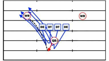Screen Reaction Footbal Defense Drill
