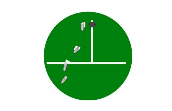 Field Goal Footwork Football Drill