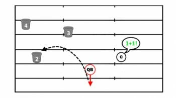 solve the problem football quarterback drill