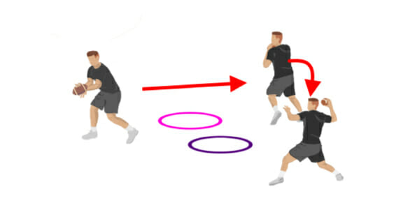 Pressure Escape Football Passing Drill