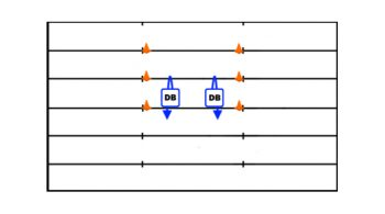 Cone Plant Reaction Football Defensive Back Drill